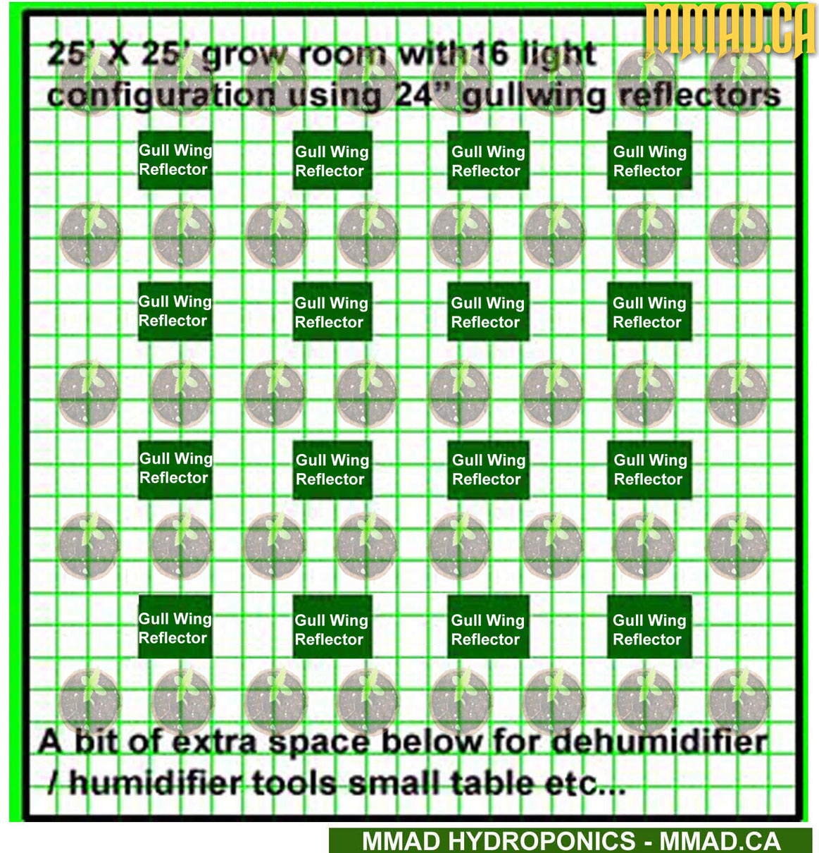 Grow Room HID or MH Grow light setup